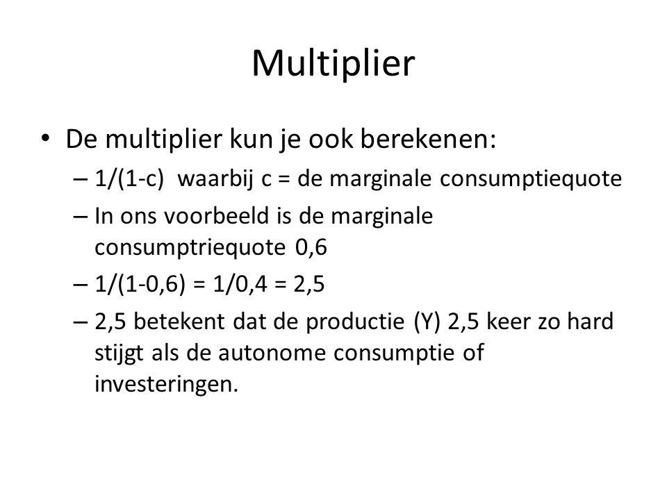 Multiplier De multiplier kun je ook berekenen: – 1/(1-c) waarbij c = de marginale consumptiequote – In ons voorbeeld is de marginale consumptriequote