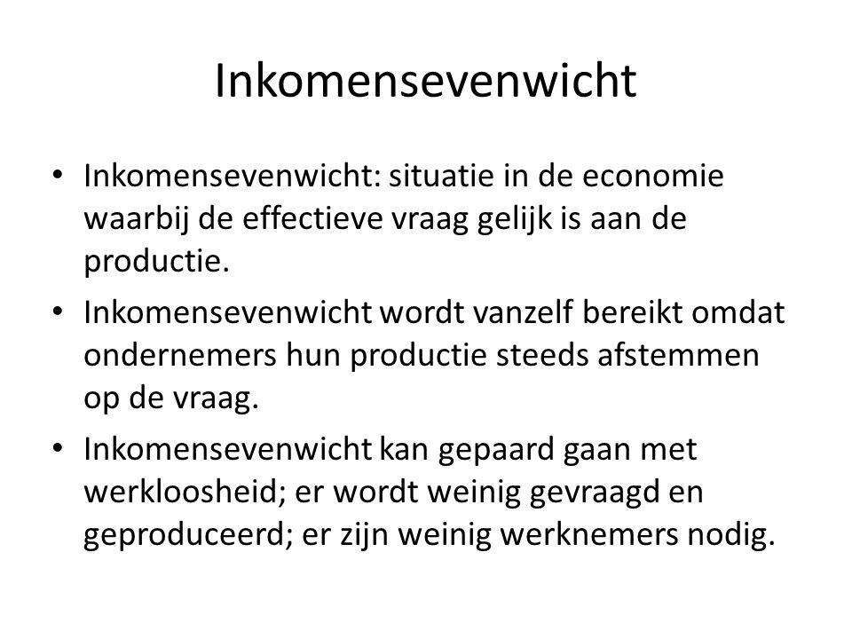 Inkomensevenwicht Inkomensevenwicht: situatie in de economie waarbij de effectieve vraag gelijk is aan de productie. Inkomensevenwicht wordt vanzelf b