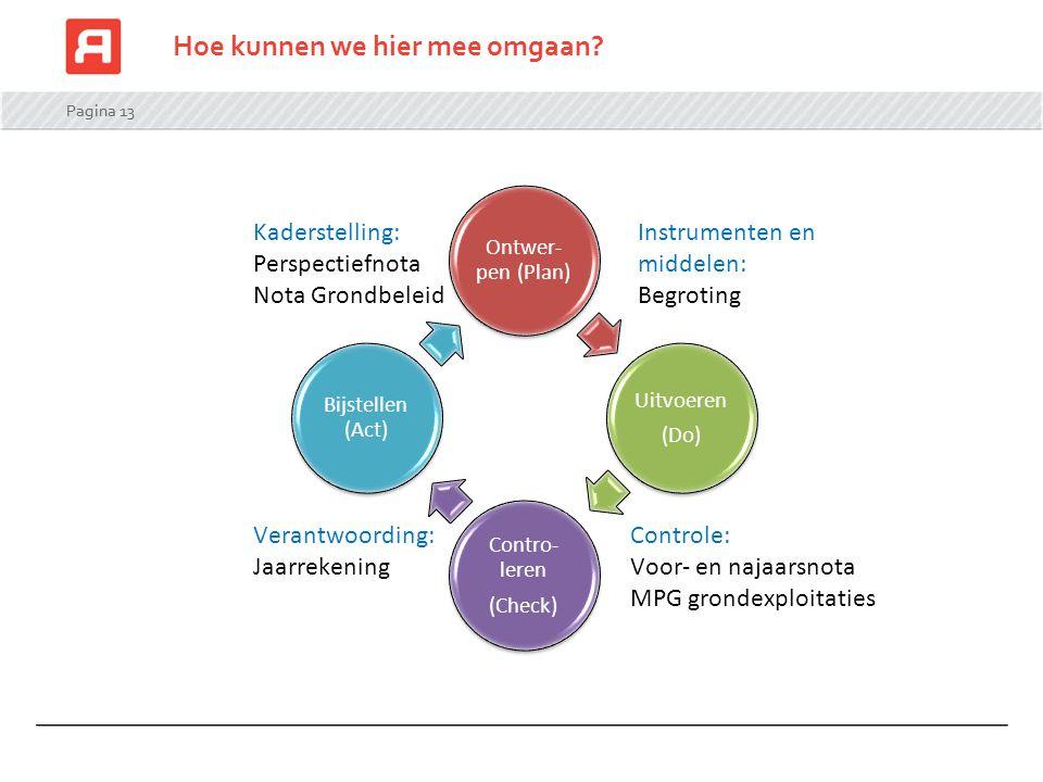 Pagina 13 Kaderstelling: Perspectiefnota Nota Grondbeleid Controle: Voor- en najaarsnota MPG grondexploitaties Instrumenten en middelen: Begroting Verantwoording: Jaarrekening Hoe kunnen we hier mee omgaan?