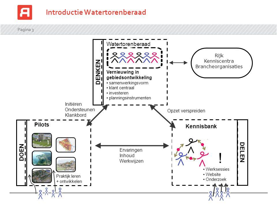 Pagina 3 Introductie Watertorenberaad DOEN Pilots Praktijk leren + ontwikkelen DELEN Kennisbank ! Werksessies Website Onderzoek DENKEN Watertorenberaa