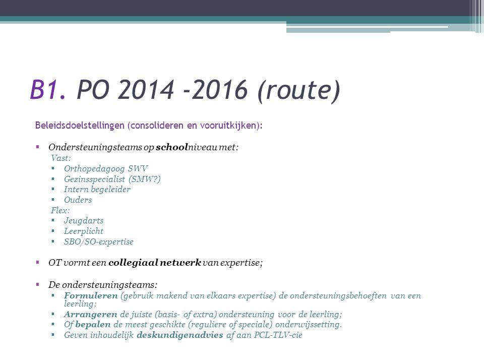 B1. PO 2014 -2016 (route) Beleidsdoelstellingen (consolideren en vooruitkijken):  Ondersteuningsteams op schoolniveau met: Vast:  Orthopedagoog SWV