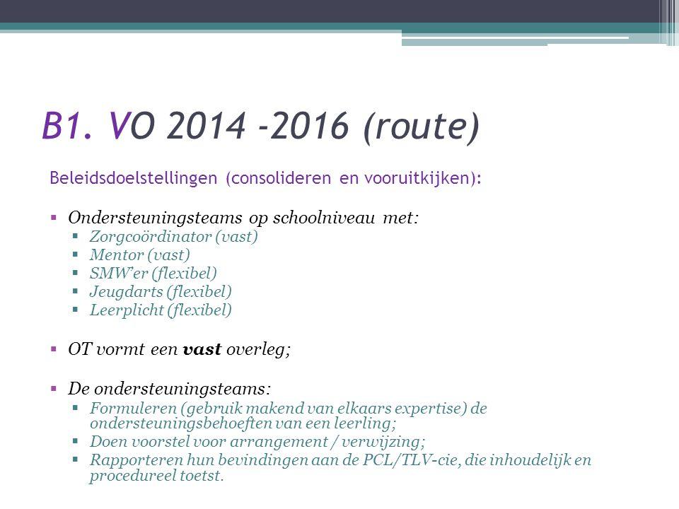 B1. VO 2014 -2016 (route) Beleidsdoelstellingen (consolideren en vooruitkijken):  Ondersteuningsteams op schoolniveau met:  Zorgcoördinator (vast) 