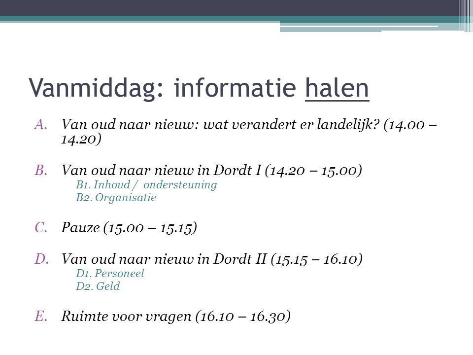 Vanmiddag: informatie halen A.Van oud naar nieuw: wat verandert er landelijk? (14.00 – 14.20) B.Van oud naar nieuw in Dordt I (14.20 – 15.00) B1. Inho