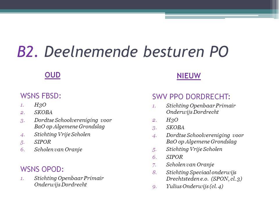B2. Deelnemende besturen PO OUD WSNS FBSD: 1.H3O 2.SKOBA 3.Dordtse Schoolvereniging voor BaO op Algemene Grondslag 4.Stichting Vrije Scholen 5.SIPOR 6