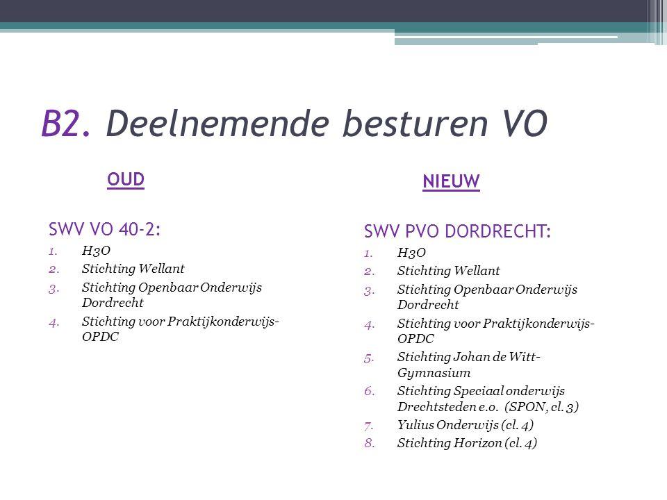B2. Deelnemende besturen VO OUD SWV VO 40-2: 1.H3O 2.Stichting Wellant 3.Stichting Openbaar Onderwijs Dordrecht 4.Stichting voor Praktijkonderwijs- OP