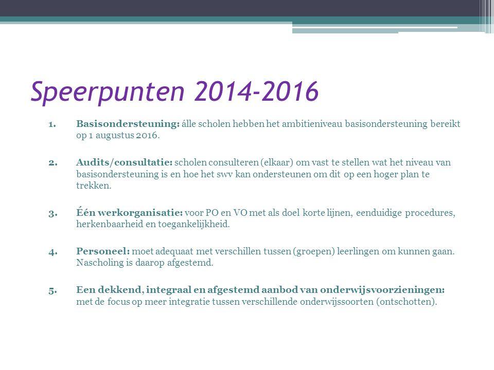 Speerpunten 2014-2016 1.Basisondersteuning: álle scholen hebben het ambitieniveau basisondersteuning bereikt op 1 augustus 2016. 2.Audits/consultatie: