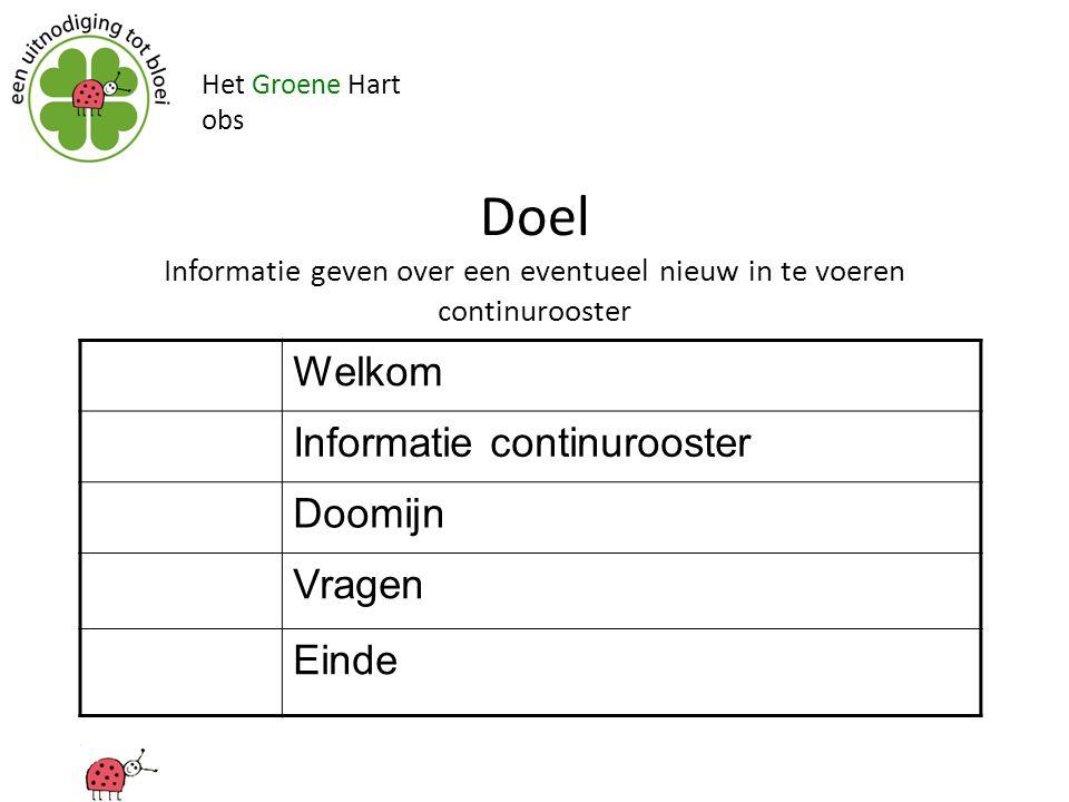 Het Groene Hart obs Doel Informatie geven over een eventueel nieuw in te voeren continurooster Welkom Informatie continurooster Doomijn Vragen Einde