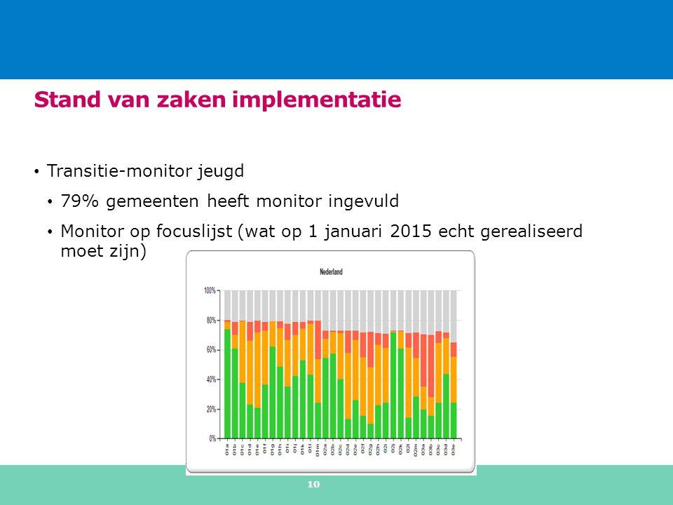 Stand van zaken implementatie Transitie-monitor jeugd 79% gemeenten heeft monitor ingevuld Monitor op focuslijst (wat op 1 januari 2015 echt gerealiseerd moet zijn) 10