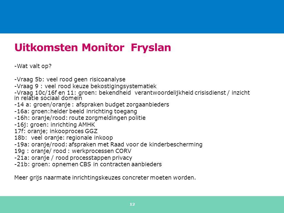 Uitkomsten Monitor Fryslan -Wat valt op? -Vraag 5b: veel rood geen risicoanalyse -Vraag 9 : veel rood keuze bekostigingsystematiek -Vraag 10c/16f en 1