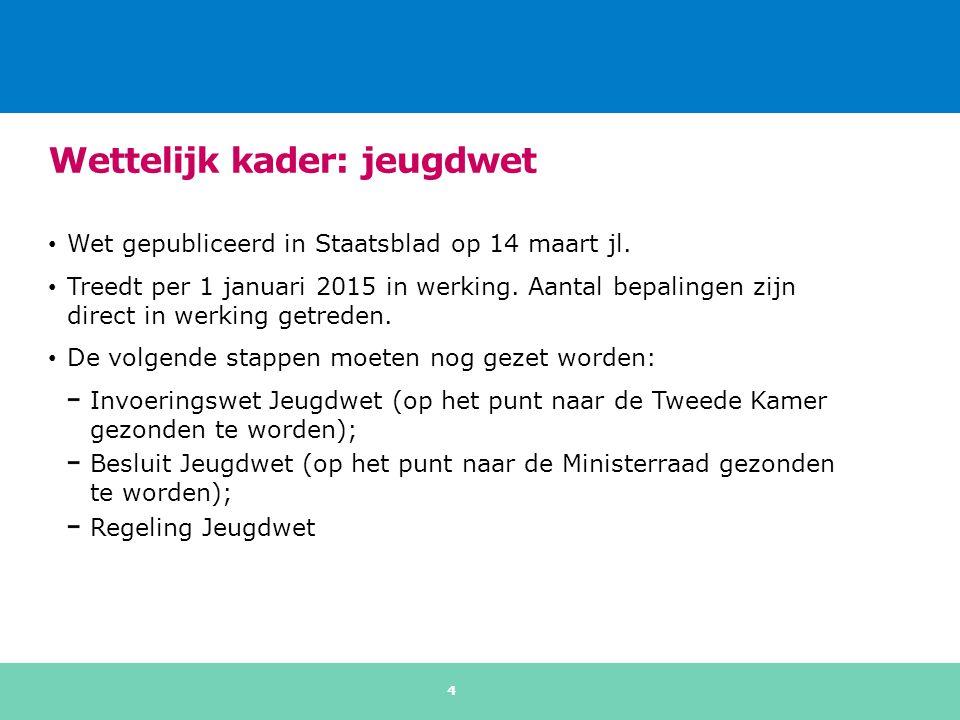 Wettelijk kader: jeugdwet Wet gepubliceerd in Staatsblad op 14 maart jl. Treedt per 1 januari 2015 in werking. Aantal bepalingen zijn direct in werkin