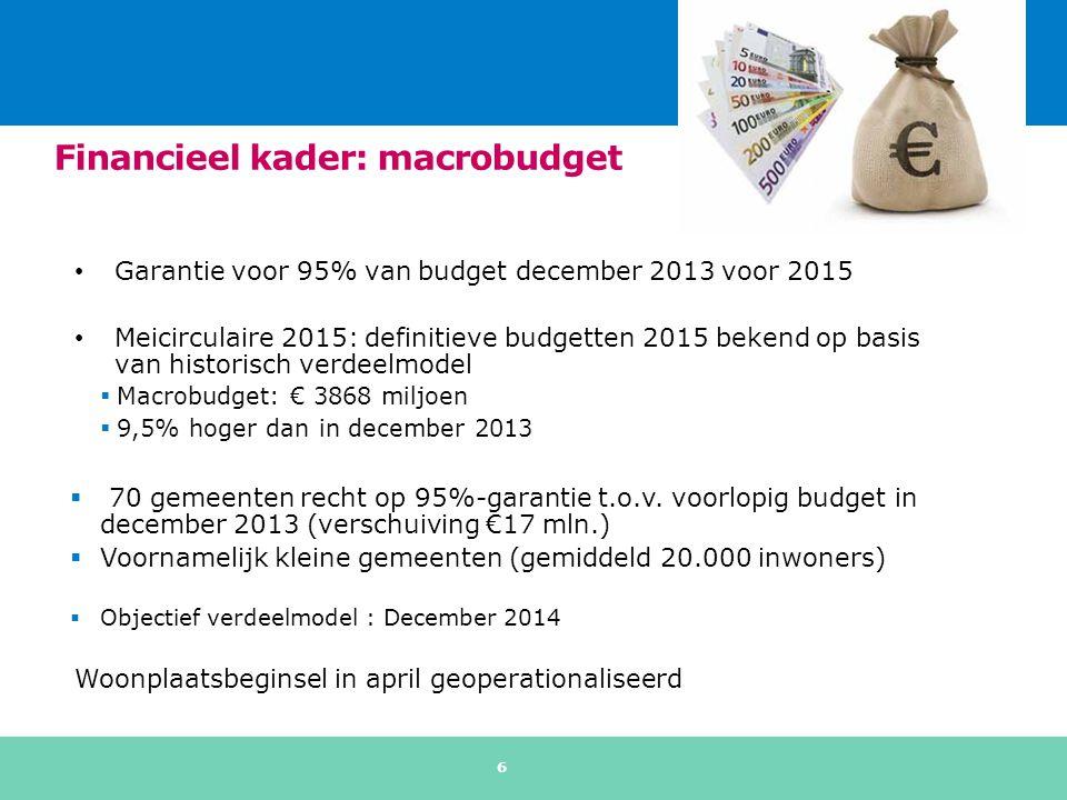 Financieel kader: macrobudget Garantie voor 95% van budget december 2013 voor 2015 Meicirculaire 2015: definitieve budgetten 2015 bekend op basis van