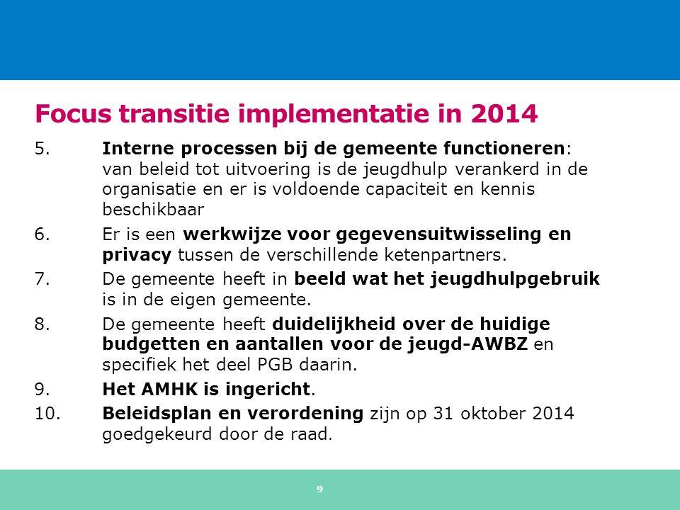 Focus transitie implementatie in 2014 5.Interne processen bij de gemeente functioneren: van beleid tot uitvoering is de jeugdhulp verankerd in de orga