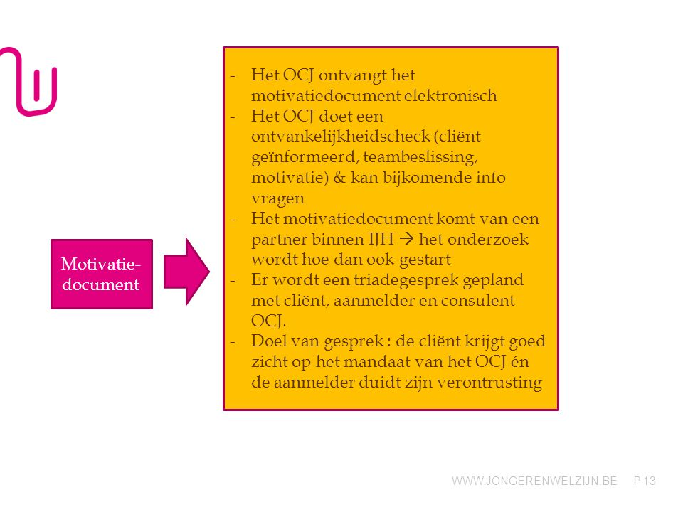 WWW.JONGERENWELZIJN.BE P Motivatie- document -Het OCJ ontvangt het motivatiedocument elektronisch -Het OCJ doet een ontvankelijkheidscheck (cliënt geïnformeerd, teambeslissing, motivatie) & kan bijkomende info vragen -Het motivatiedocument komt van een partner binnen IJH  het onderzoek wordt hoe dan ook gestart -Er wordt een triadegesprek gepland met cliënt, aanmelder en consulent OCJ.