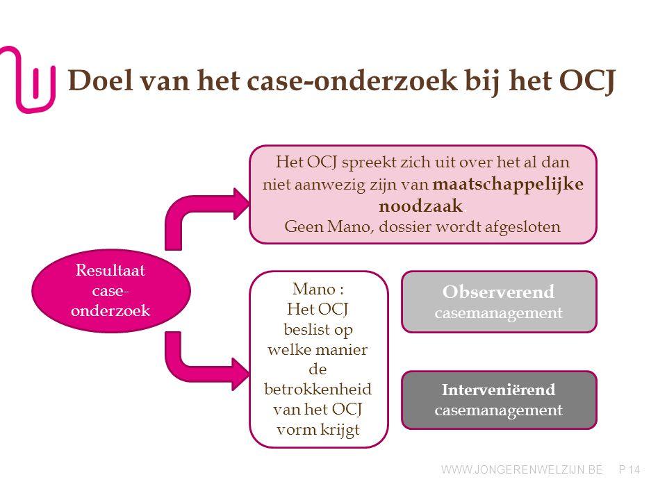 WWW.JONGERENWELZIJN.BE P Doel van het case-onderzoek bij het OCJ Resultaat case- onderzoek Het OCJ spreekt zich uit over het al dan niet aanwezig zijn van maatschappelijke noodzaak.