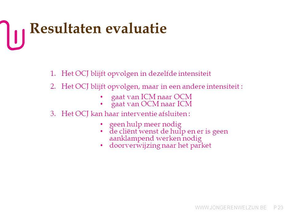 WWW.JONGERENWELZIJN.BE P Resultaten evaluatie 1.Het OCJ blijft opvolgen in dezelfde intensiteit 2.Het OCJ blijft opvolgen, maar in een andere intensit