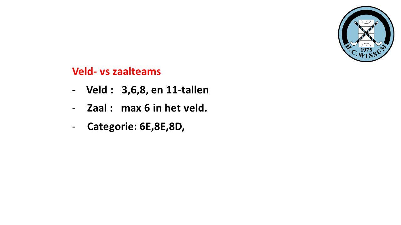 Veld- vs zaalteams - Veld : 3,6,8, en 11-tallen -Zaal : max 6 in het veld. -Categorie: 6E,8E,8D,