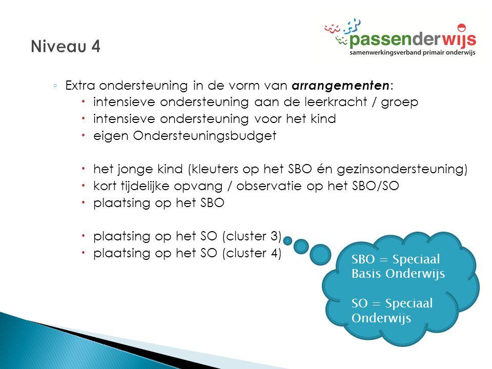 ◦ Extra ondersteuning in de vorm van arrangementen :  intensieve ondersteuning aan de leerkracht / groep  intensieve ondersteuning voor het kind  e