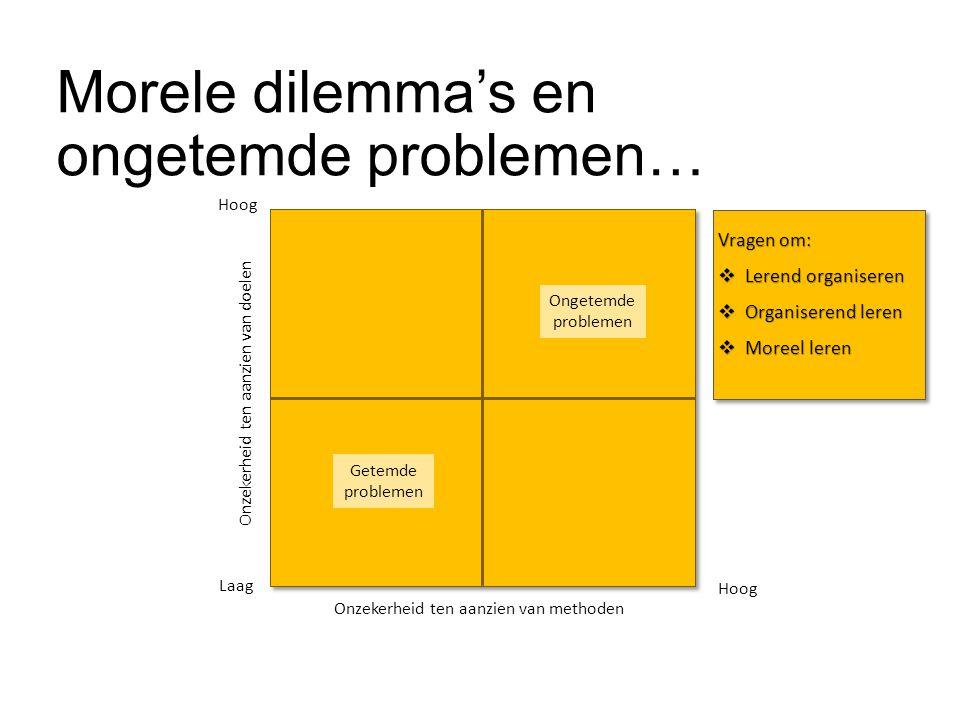 Morele dilemma's en ongetemde problemen… Onzekerheid ten aanzien van doelen Hoog Laag Ongetemde problemen Getemde problemen Onzekerheid ten aanzien va