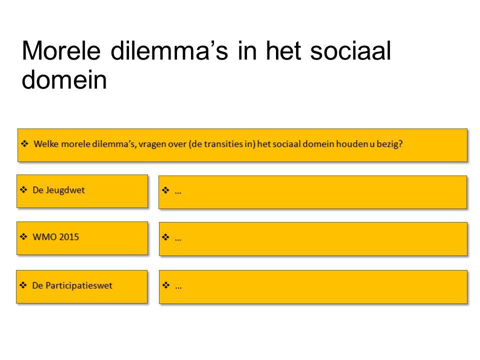 Morele dilemma's in het sociaal domein  Welke morele dilemma's, vragen over (de transities in) het sociaal domein houden u bezig?  De Jeugdwet ……