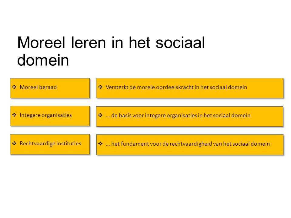 Moreel leren in het sociaal domein  Moreel beraad  Versterkt de morele oordeelskracht in het sociaal domein  Integere organisaties  … de basis voo