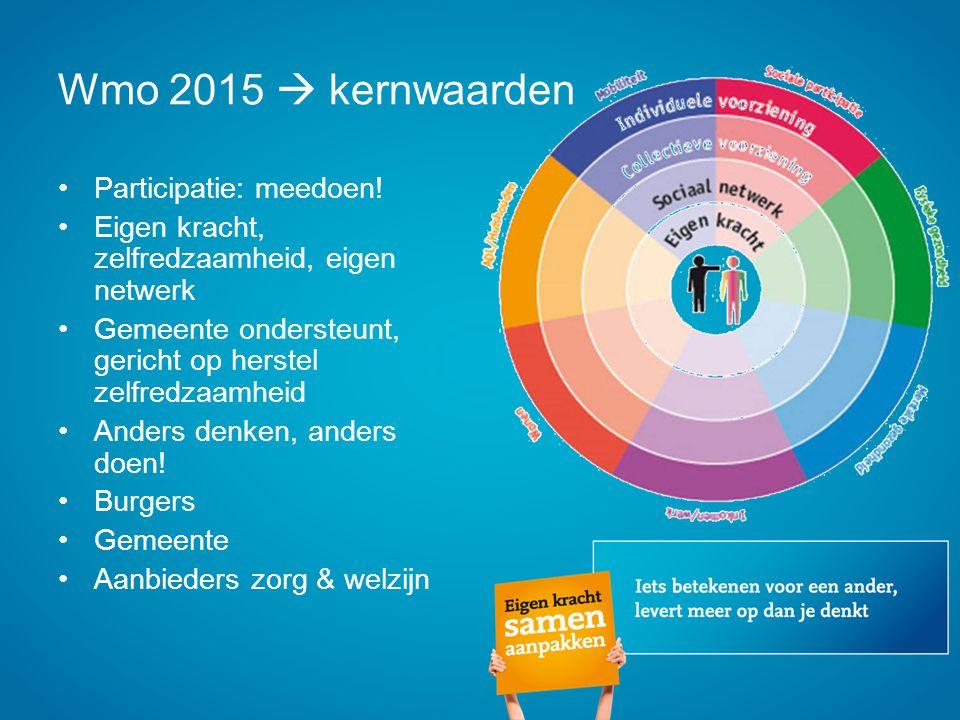 Wmo 2015  kernwaarden Participatie: meedoen! Eigen kracht, zelfredzaamheid, eigen netwerk Gemeente ondersteunt, gericht op herstel zelfredzaamheid An