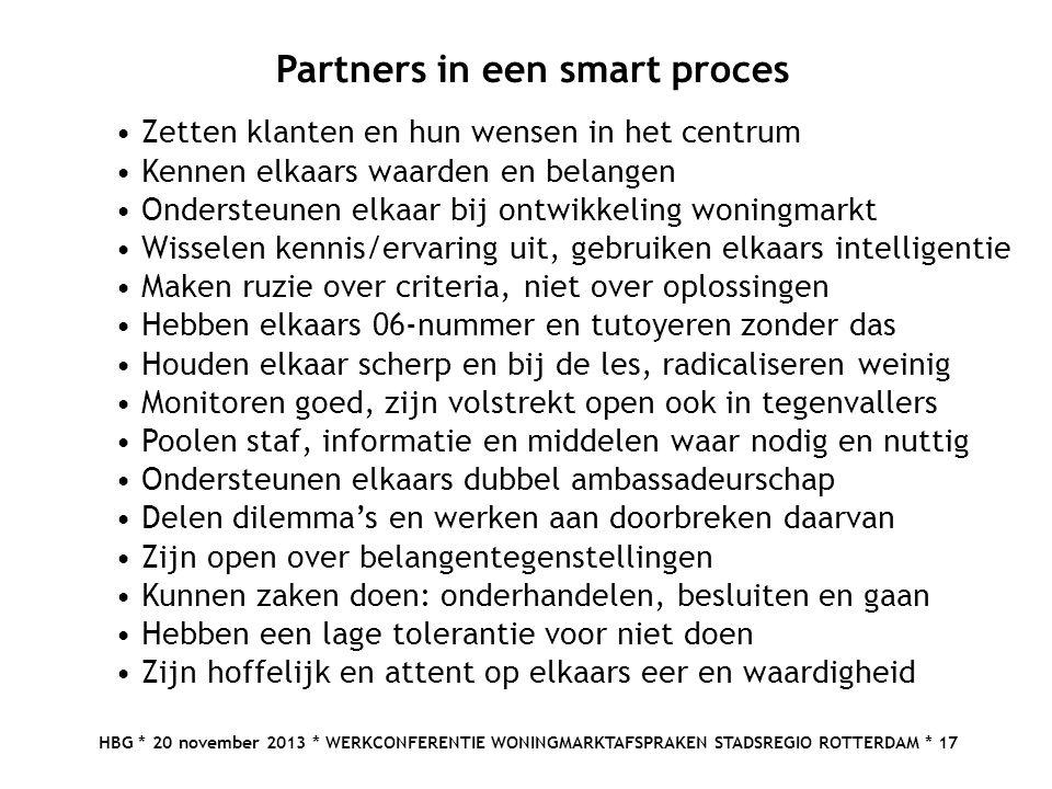 HBG * 20 november 2013 * WERKCONFERENTIE WONINGMARKTAFSPRAKEN STADSREGIO ROTTERDAM * 17 Partners in een smart proces Zetten klanten en hun wensen in h
