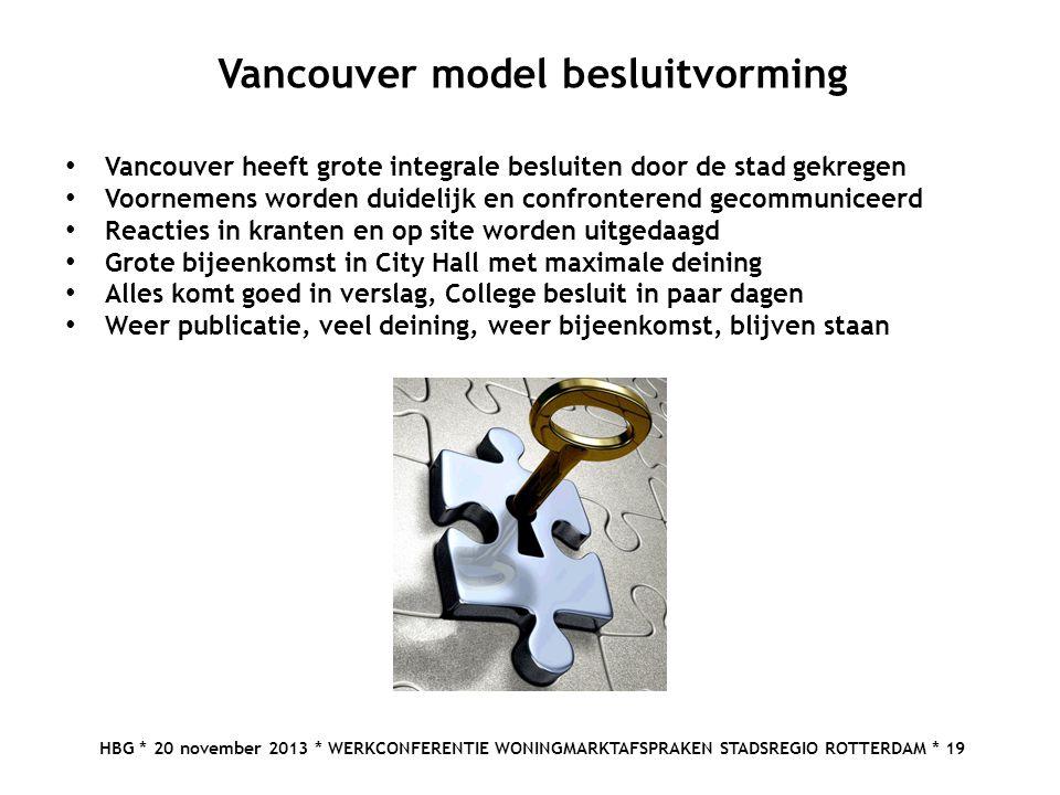 HBG * 20 november 2013 * WERKCONFERENTIE WONINGMARKTAFSPRAKEN STADSREGIO ROTTERDAM * 19 Vancouver model besluitvorming Vancouver heeft grote integrale