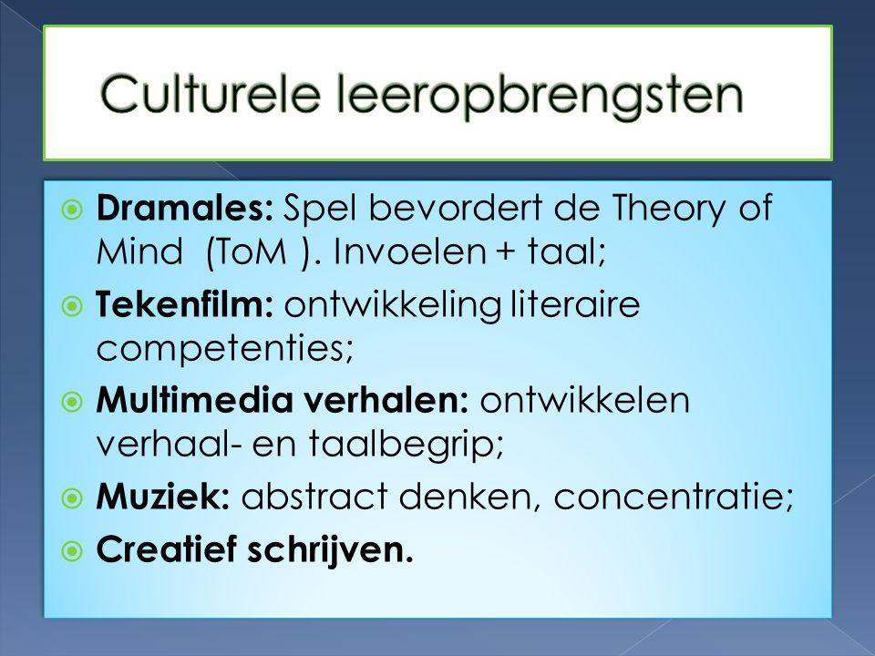  Dramales: Spel bevordert de Theory of Mind (ToM ). Invoelen + taal;  Tekenfilm: ontwikkeling literaire competenties;  Multimedia verhalen: ontwikk