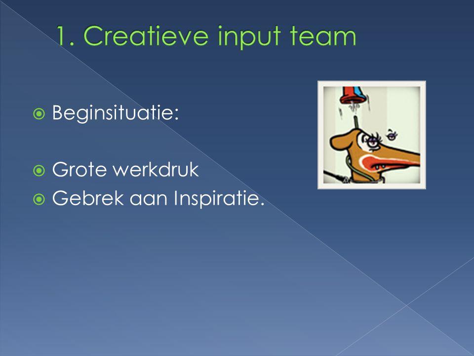  Beginsituatie:  Grote werkdruk  Gebrek aan Inspiratie.