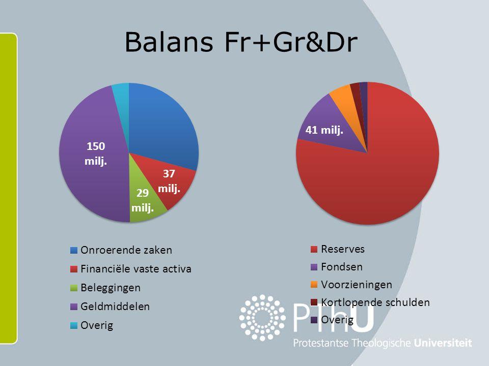 Balans Fr+Gr&Dr