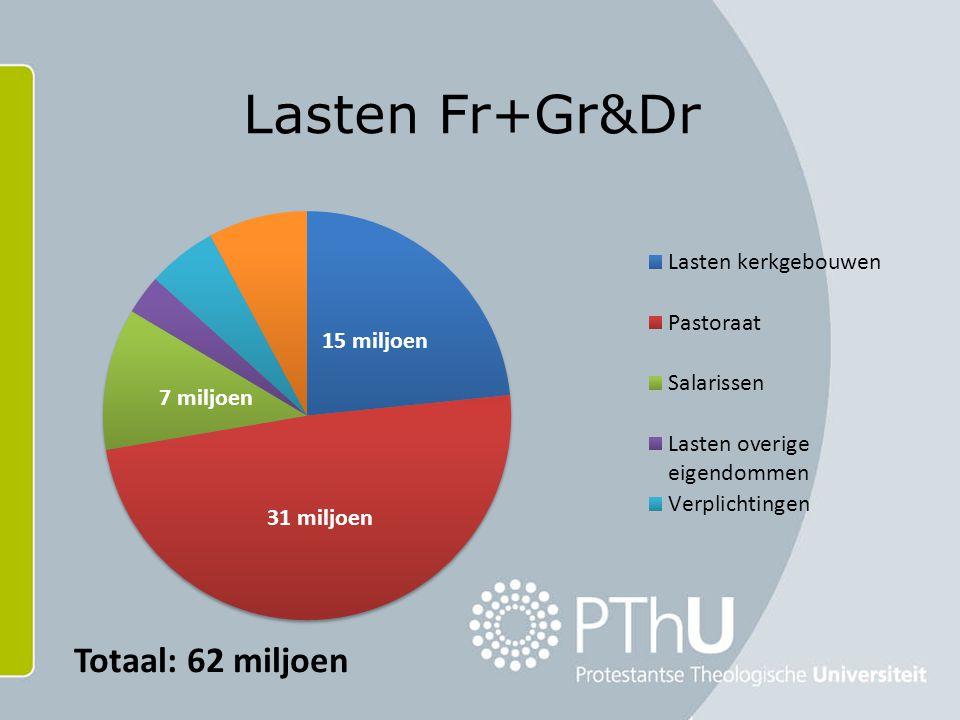 Lasten Fr+Gr&Dr Totaal: 62 miljoen