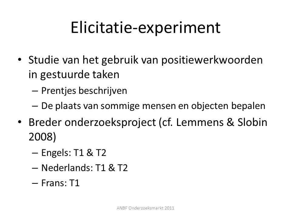 Elicitatie-experiment Studie van het gebruik van positiewerkwoorden in gestuurde taken – Prentjes beschrijven – De plaats van sommige mensen en object