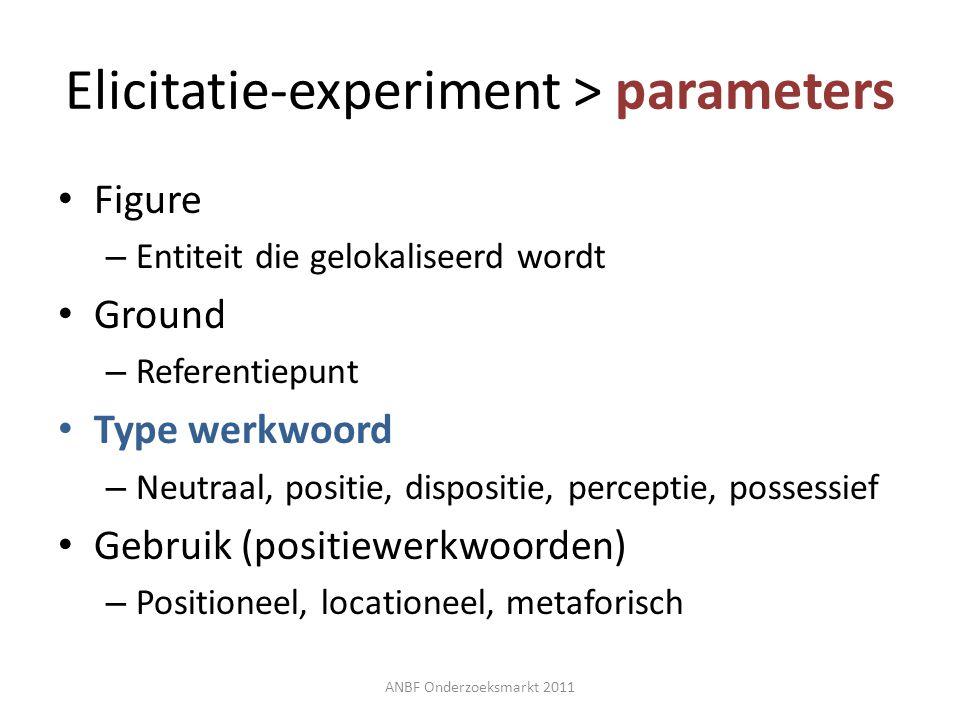 Elicitatie-experiment > parameters Figure – Entiteit die gelokaliseerd wordt Ground – Referentiepunt Type werkwoord – Neutraal, positie, dispositie, p
