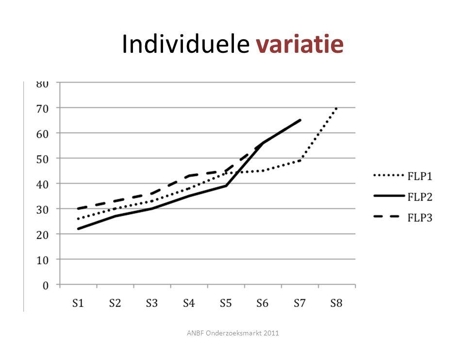 Individuele variatie ANBF Onderzoeksmarkt 2011