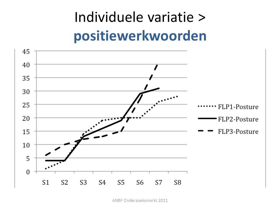 Individuele variatie > positiewerkwoorden ANBF Onderzoeksmarkt 2011