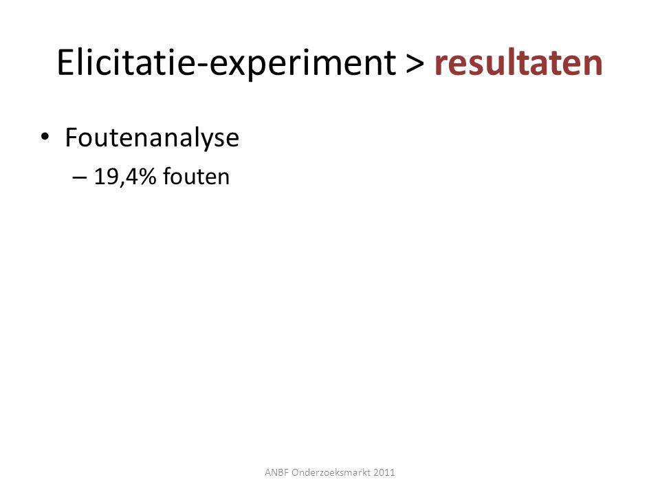 Elicitatie-experiment > resultaten Foutenanalyse – 19,4% fouten ANBF Onderzoeksmarkt 2011
