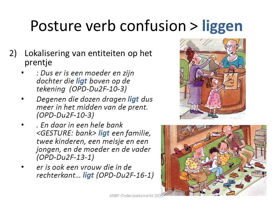 Posture verb confusion > liggen 2)Lokalisering van entiteiten op het prentje : Dus er is een moeder en zijn dochter die ligt boven op de tekening (OPD