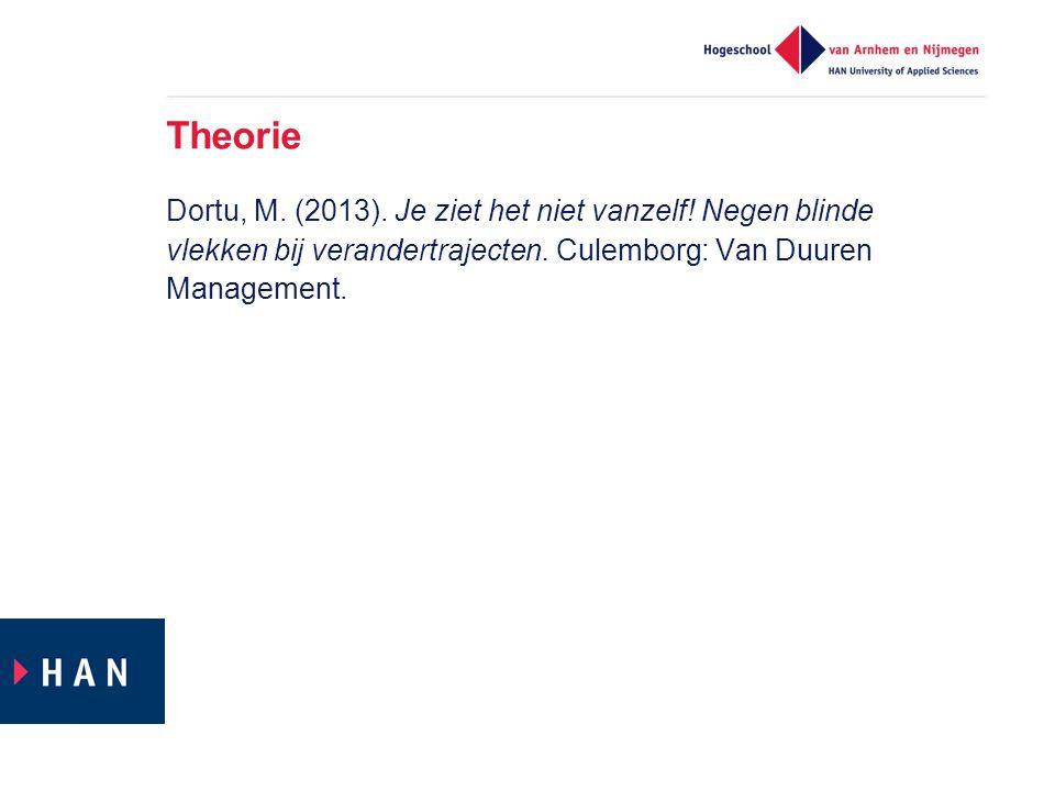 Theorie Dortu, M. (2013). Je ziet het niet vanzelf! Negen blinde vlekken bij verandertrajecten. Culemborg: Van Duuren Management.