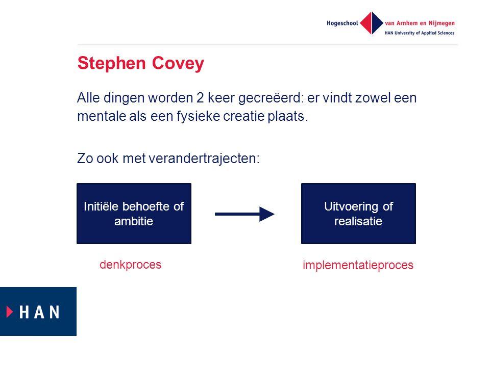 Stephen Covey Alle dingen worden 2 keer gecreëerd: er vindt zowel een mentale als een fysieke creatie plaats. Zo ook met verandertrajecten: Initiële b