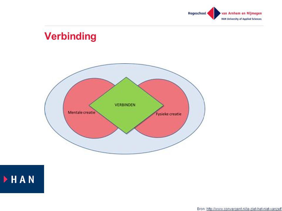Verbinding Bron: http://www.convergent.nl/je-ziet-het-niet-vanzelfhttp://www.convergent.nl/je-ziet-het-niet-vanzelf