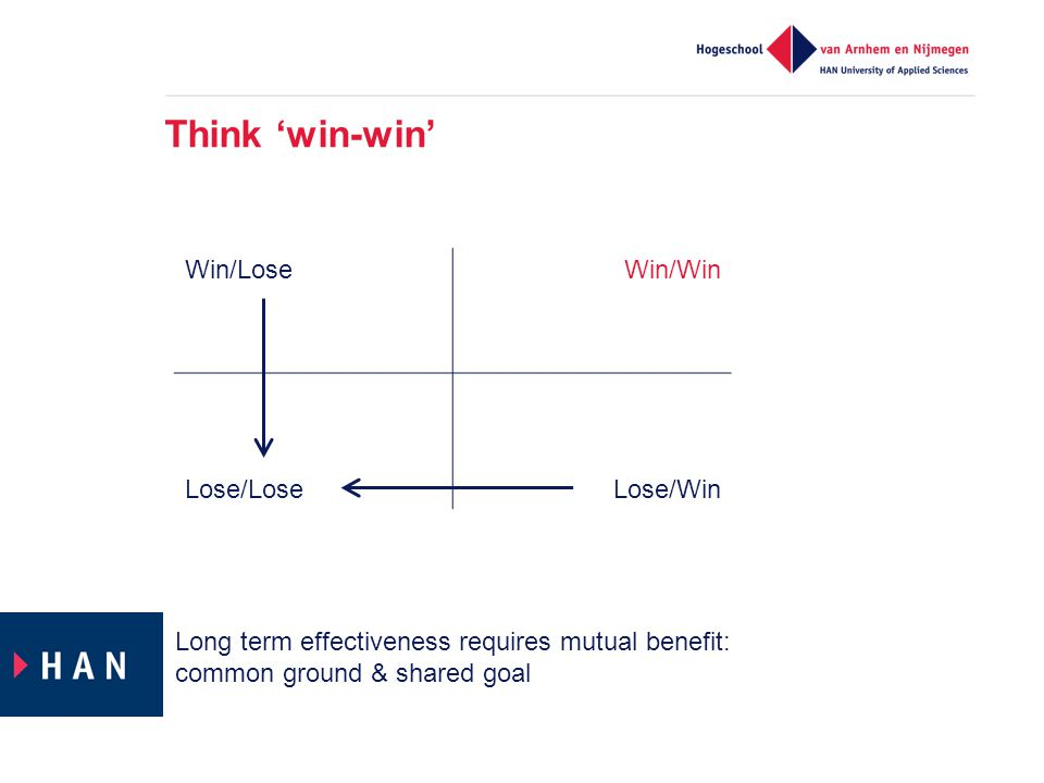 Think 'win-win' Win/LoseWin/Win Lose/LoseLose/Win Long term effectiveness requires mutual benefit: common ground & shared goal