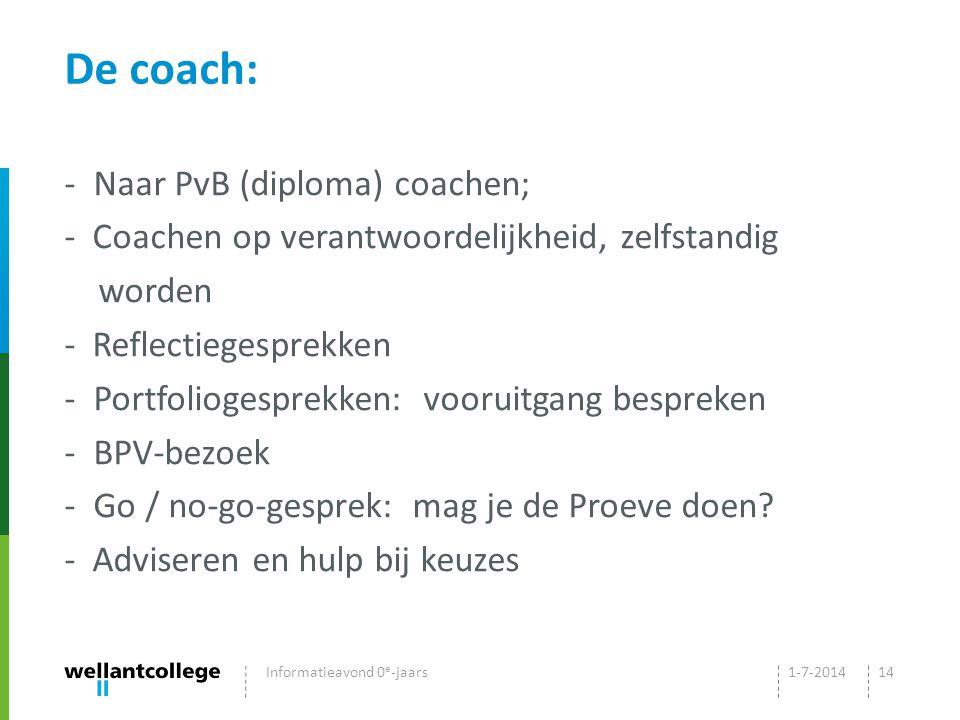 De coach: - Naar PvB (diploma) coachen; - Coachen op verantwoordelijkheid, zelfstandig worden - Reflectiegesprekken - Portfoliogesprekken: vooruitgang bespreken - BPV-bezoek - Go / no-go-gesprek: mag je de Proeve doen.