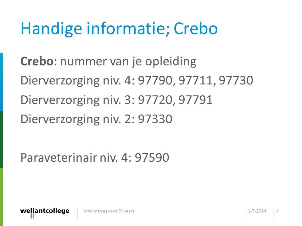 Handige informatie; Crebo Crebo: nummer van je opleiding Dierverzorging niv.
