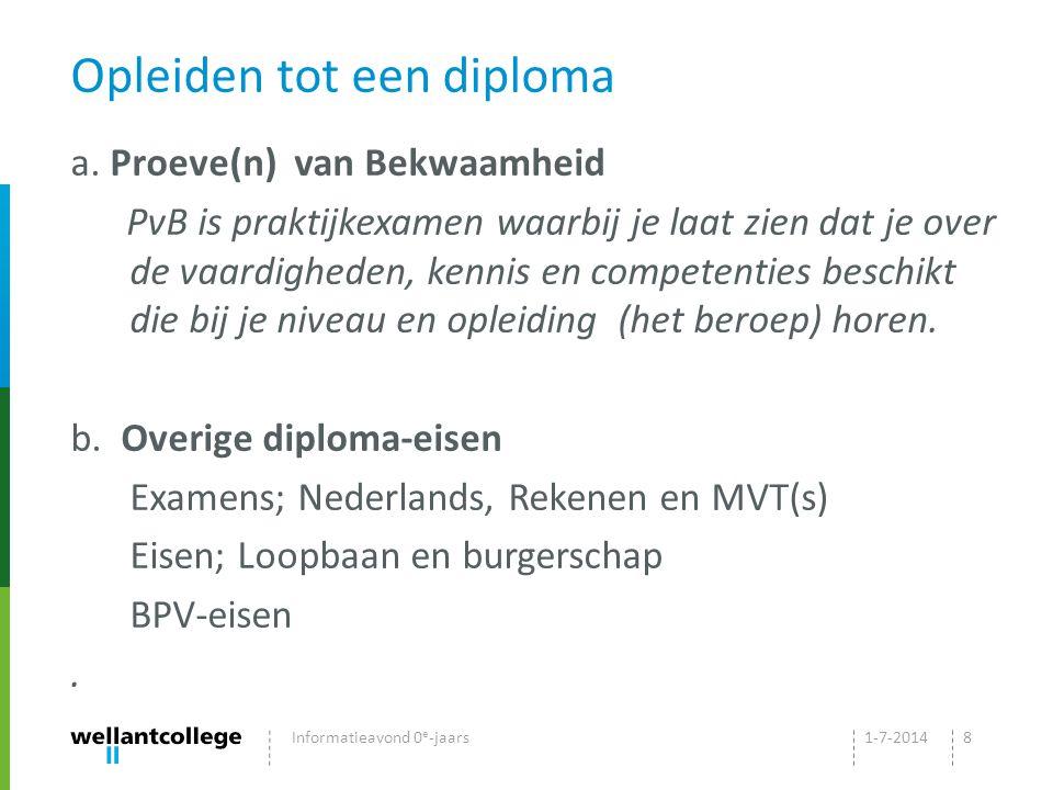 Opleiden tot een diploma a.