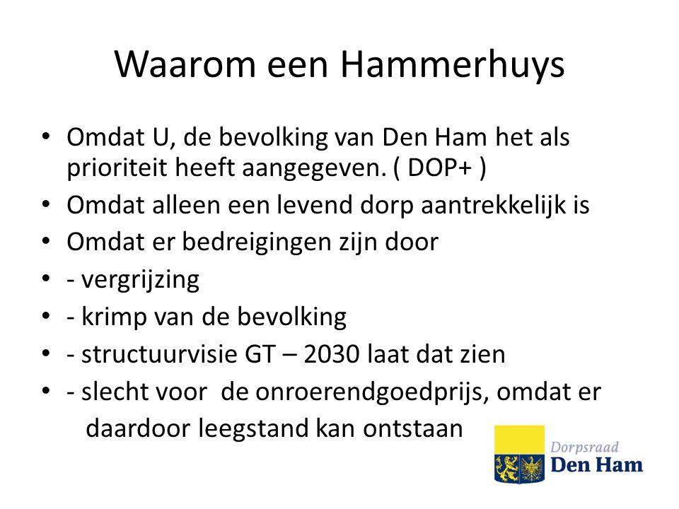 Waarom een Hammerhuys Omdat U, de bevolking van Den Ham het als prioriteit heeft aangegeven.