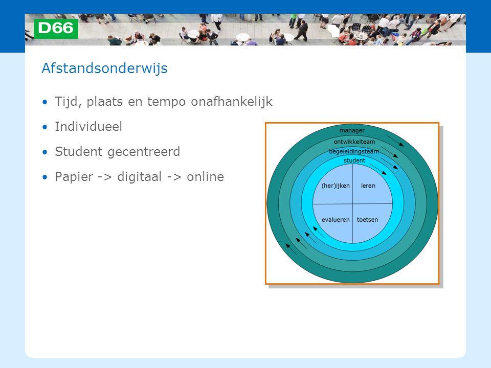 Afstandsonderwijs Tijd, plaats en tempo onafhankelijk Individueel Student gecentreerd Papier -> digitaal -> online