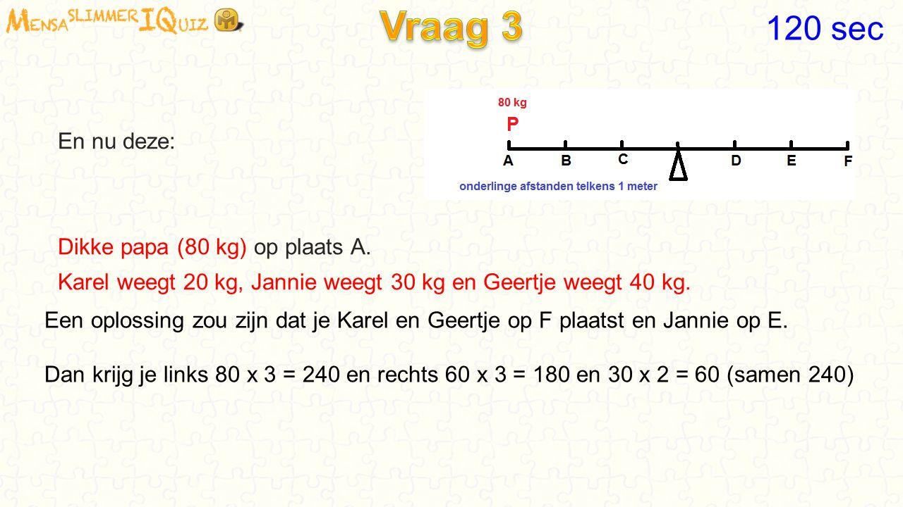 Nogmaals het voorbeeld: deze wip is in evenwicht. ++++++++++++++++++++++++++++++++++++++++++++++++++++++++++++++++++++++++++++++++++++ En nu deze: Dik