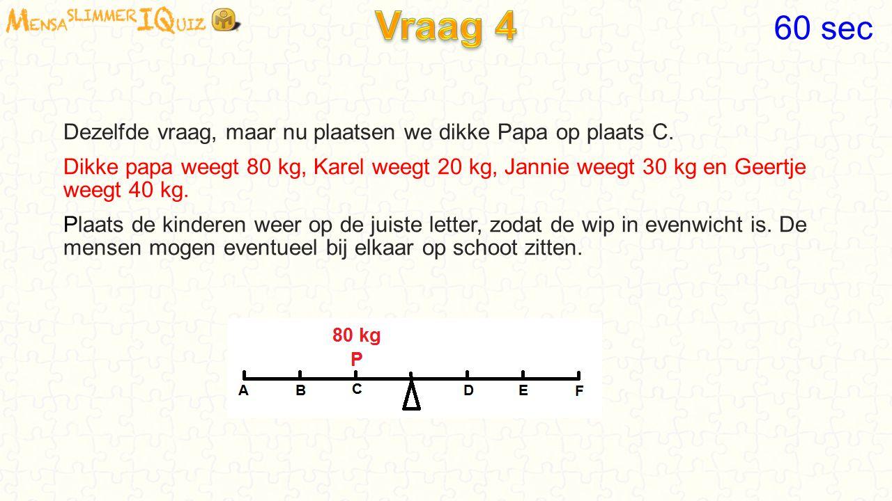 En nu deze: Dikke papa (80 kg) op plaats A. Karel weegt 20 kg, Jannie weegt 30 kg en Geertje weegt 40 kg. 120 sec Een oplossing zou zijn dat je Karel