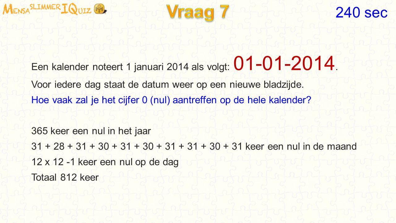 Een kalender noteert 1 januari 2014 als volgt: 01-01-2014. Voor iedere dag staat de datum weer op een nieuwe bladzijde. Hoe vaak zal je het cijfer 0 (