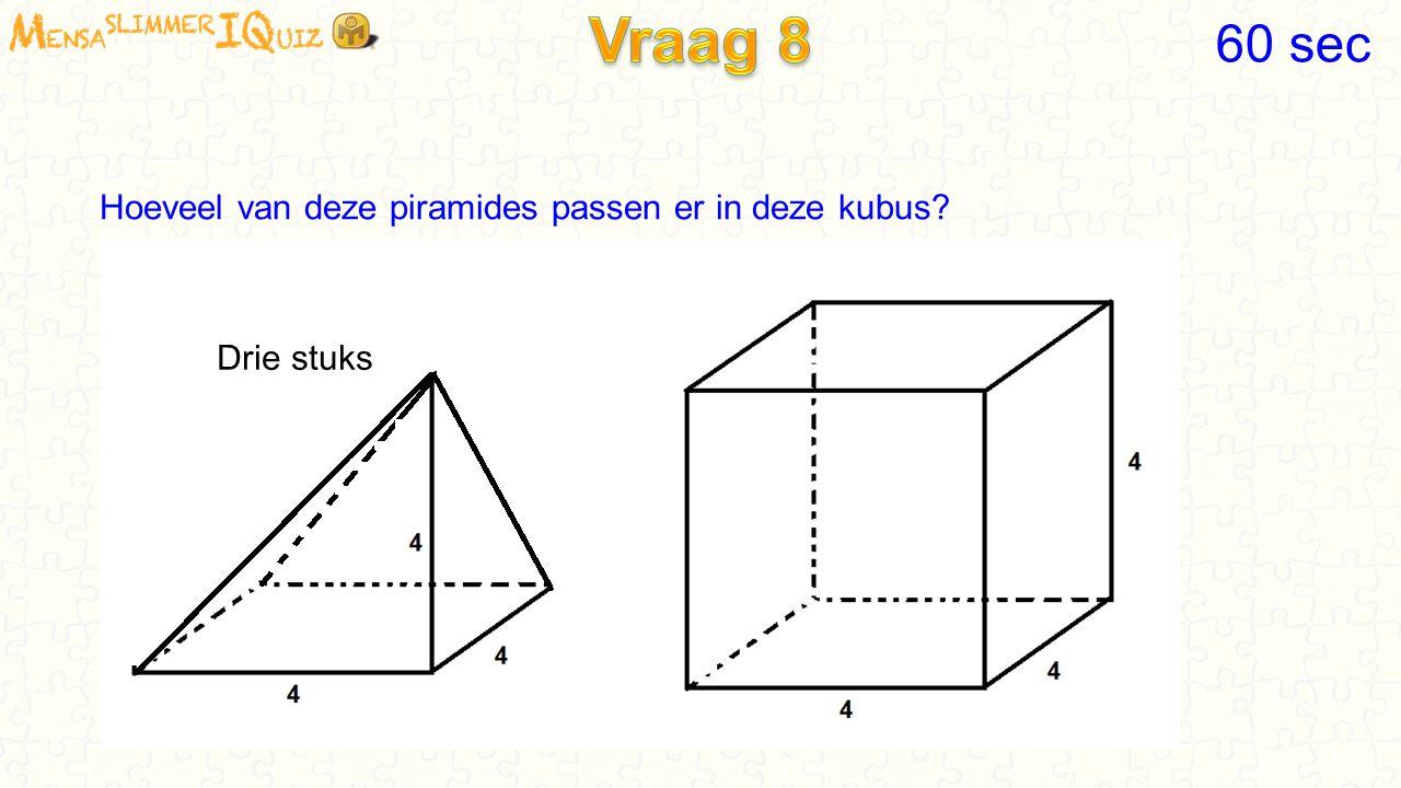 Hoeveel van deze piramides passen er in deze kubus? 60 sec